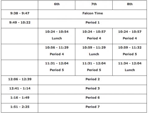 2-hour delay schedule