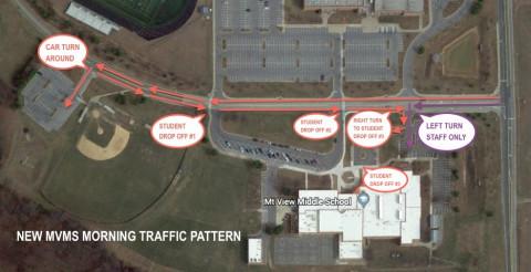 New Traffic Pattern